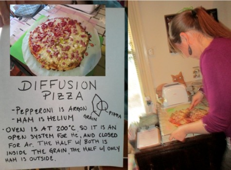 Visiting Prof. Jeni McDermott's Diffusion Pizza