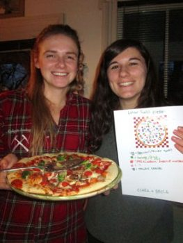 Ciara Pettinos and Becca Siladi proudly display their Lahar Field Pizza.