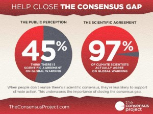 Help close the consensus gap