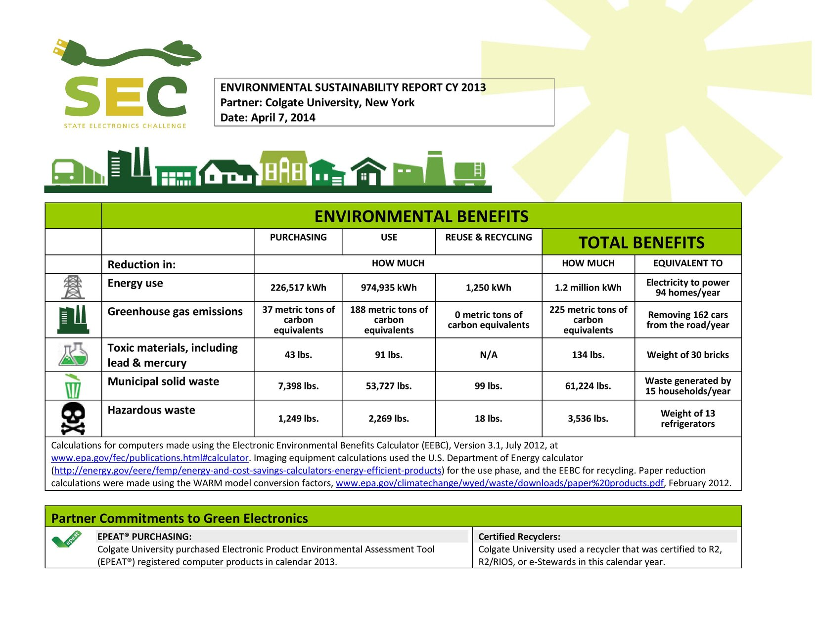 rsz_sec_sustainability_report_2013-_colgate_university-page-001